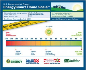 The Department of Energy's EnergySmart Home Scale (E-Scale) is based off of the HERS Index.