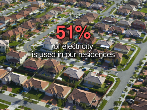 Fifty-one percent of Florida's electricity is used in homes.