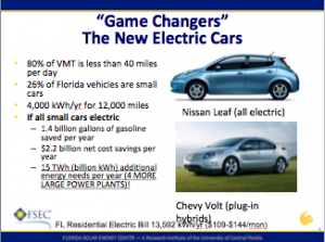 """""""Game Changers"""" – The New Electric Cars"""