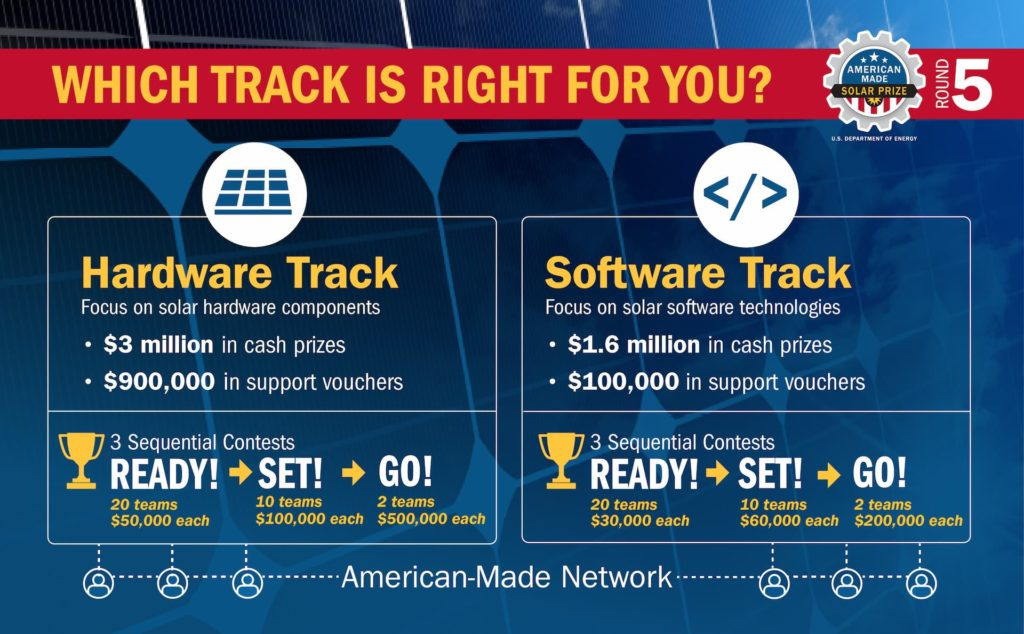Which track is right for you? Hardware Track. Software Track.